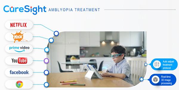 novasight curesight pediatric vision care